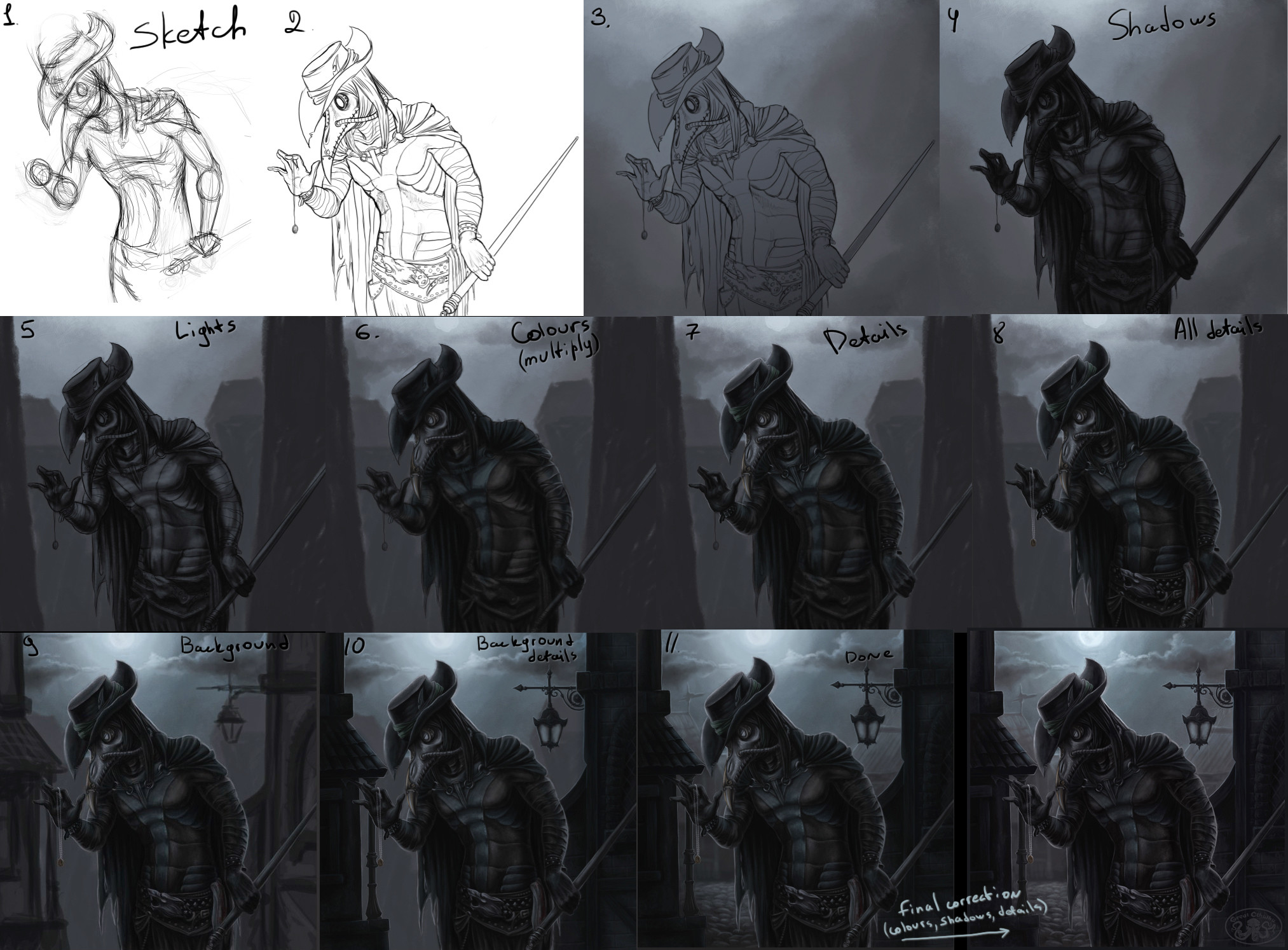 … Steampunk Plague Doctor process by Cthulhu-Great