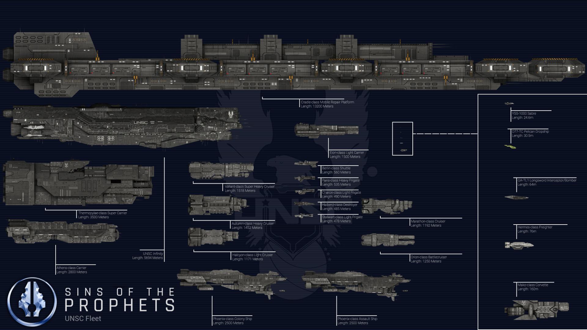 UNSC Fleet Scale image – Sins of the Prophets mod for Sins of a Solar Empire