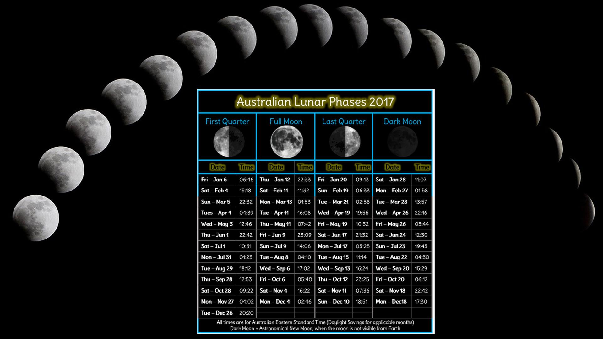 Moon calendar desktop wallpaper for Australia 2017