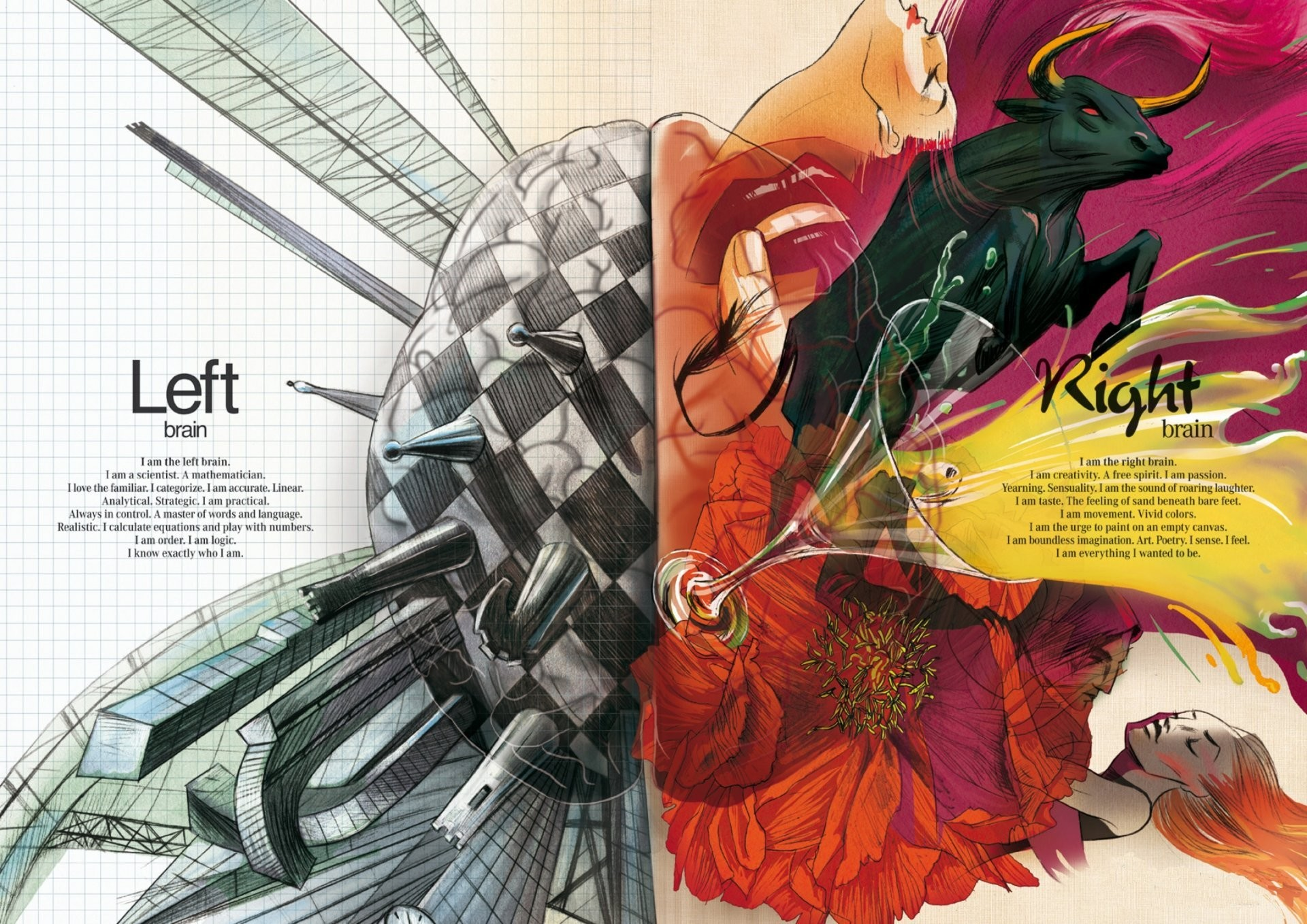 brain hemisphere logic creativity creative