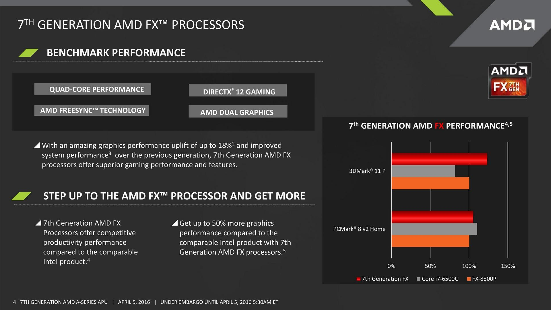 The new Bristol Ridge family will be formerly announced at Computex on 31st  May, 2016. AMD might also show case their new AM4 platform and  rmotherboards for …
