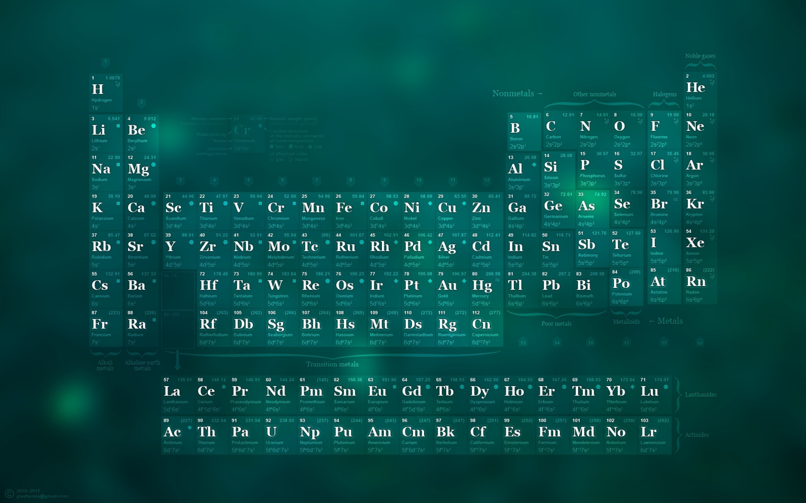 Free Download Computer Science Background.