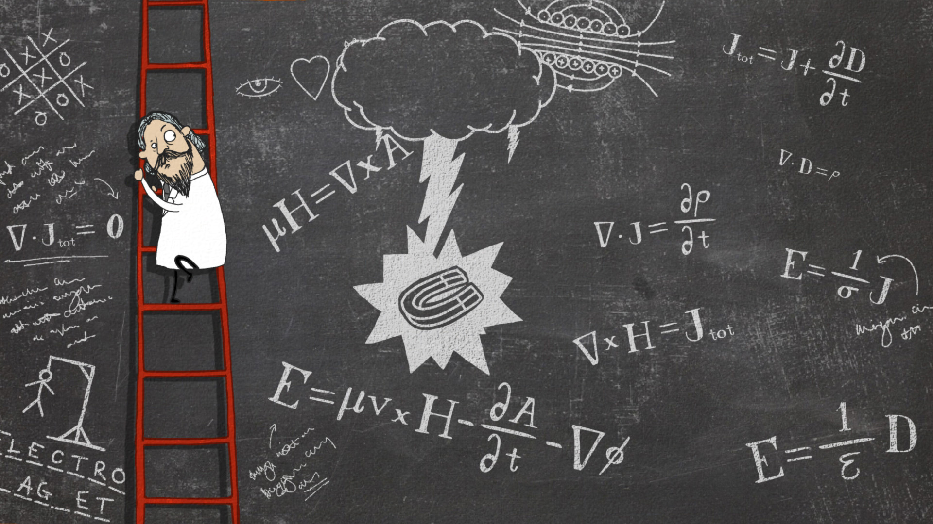 Scientist Math Psychics Magnet science HD wallpaper background.
