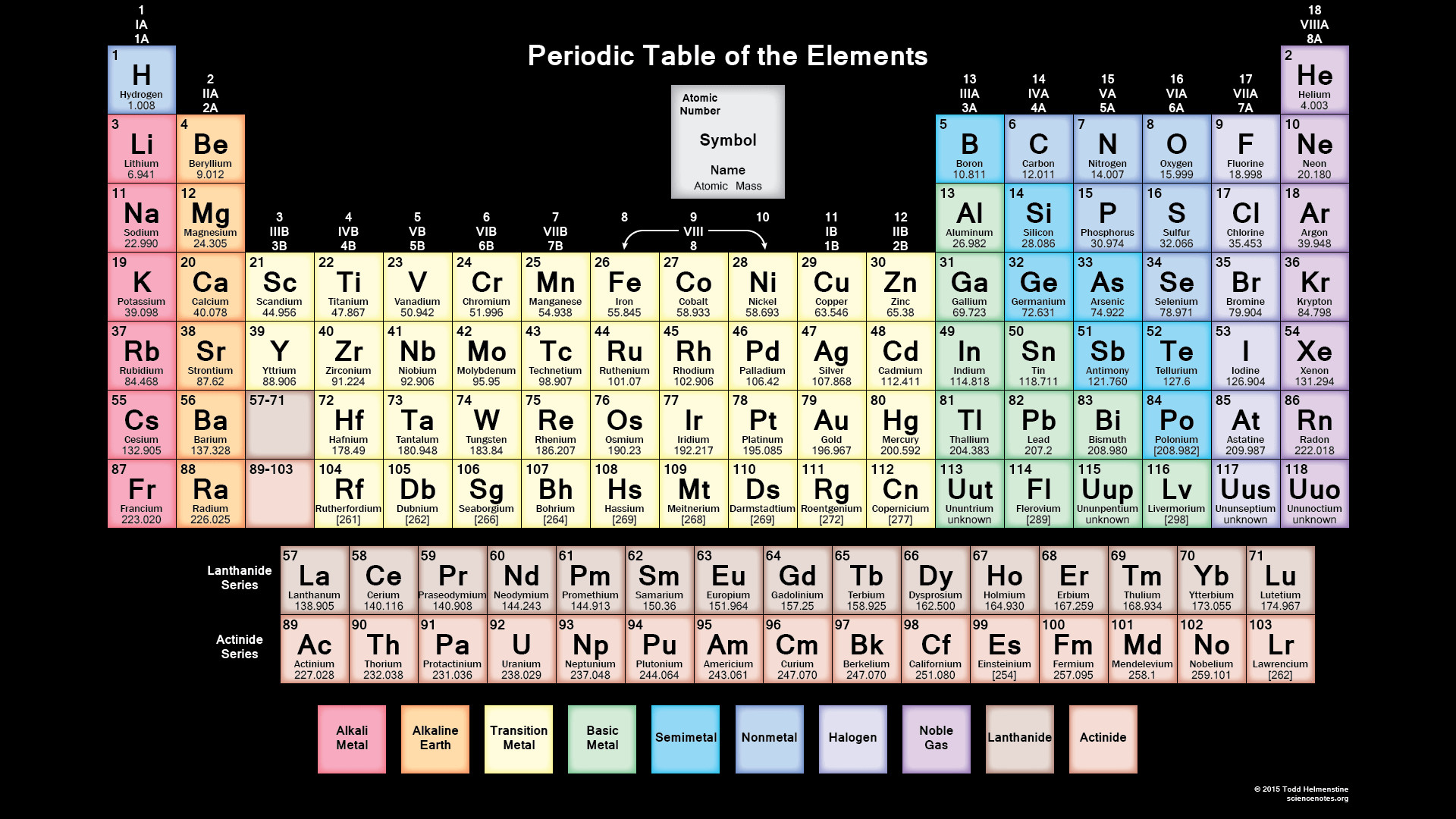 HD Periodic Table Wallpaper with Black Background