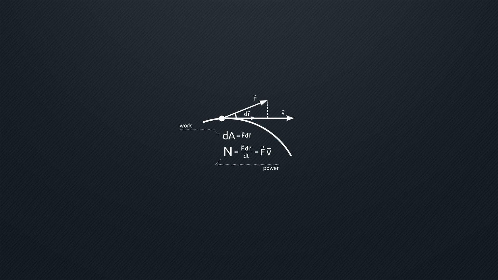 Iphone Wallpaper Physics – 1895574