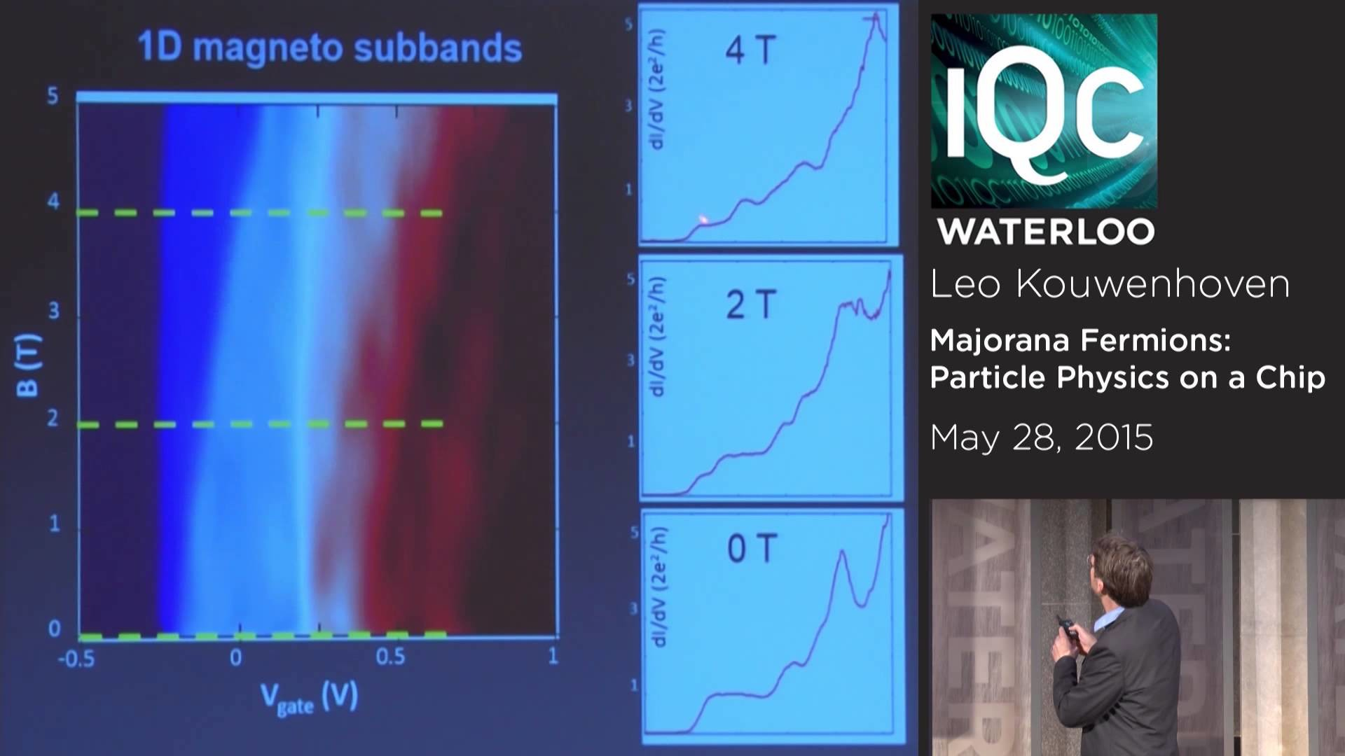 Majorana Fermions: Particle Physics on a Chip- Leo Kowenhoven – May 28 2015