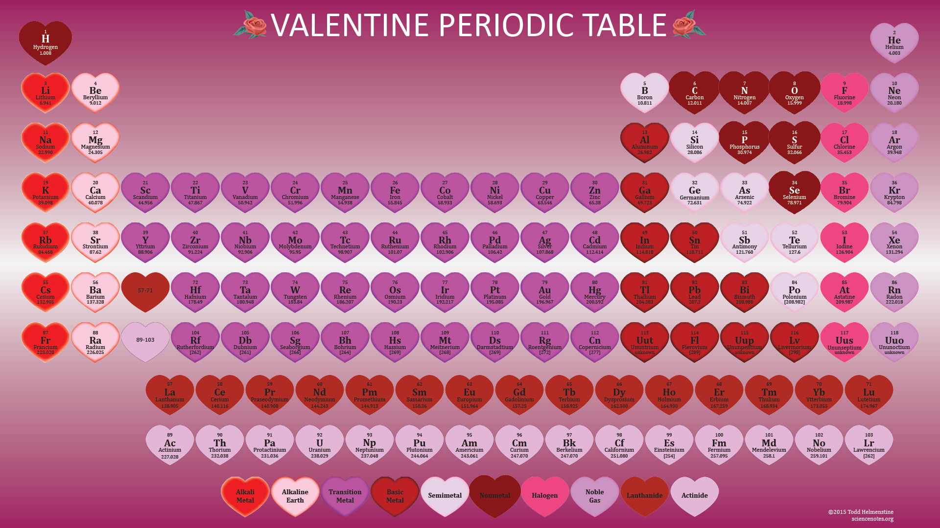 What'S New At Science Notes – Periodic Tables And More – Science Notes