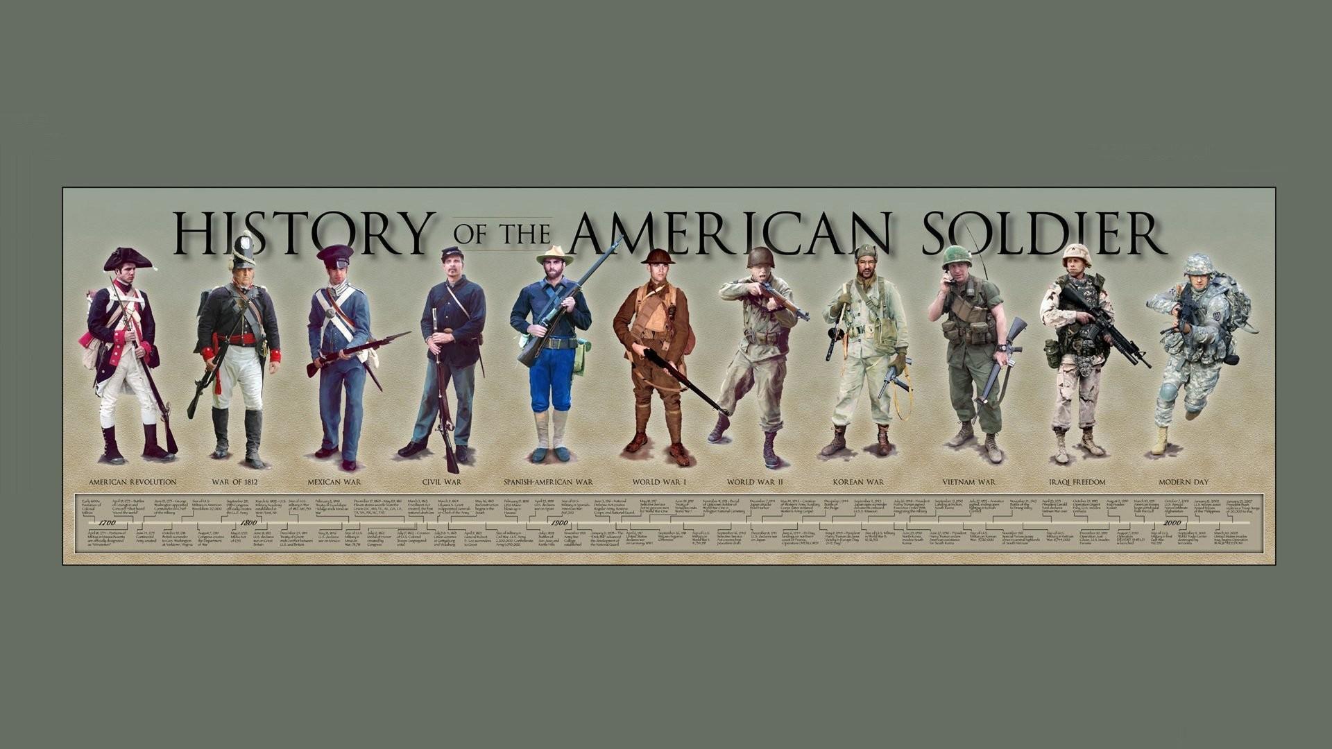 history american soldier men war weapon form industrial complex