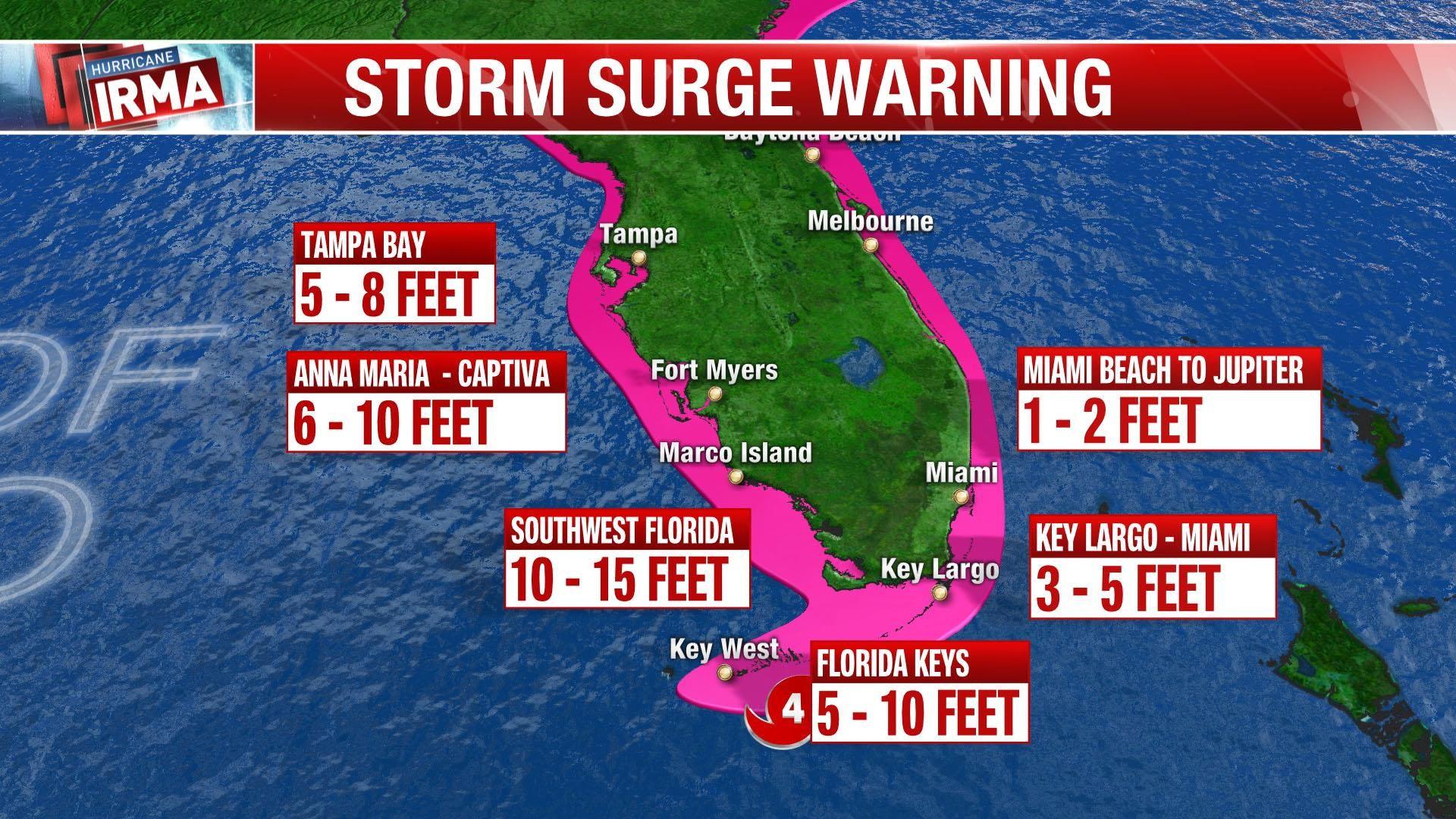 Hurricane Irma could bring 10-foot storm surge to Florida Keys – TODAY.com