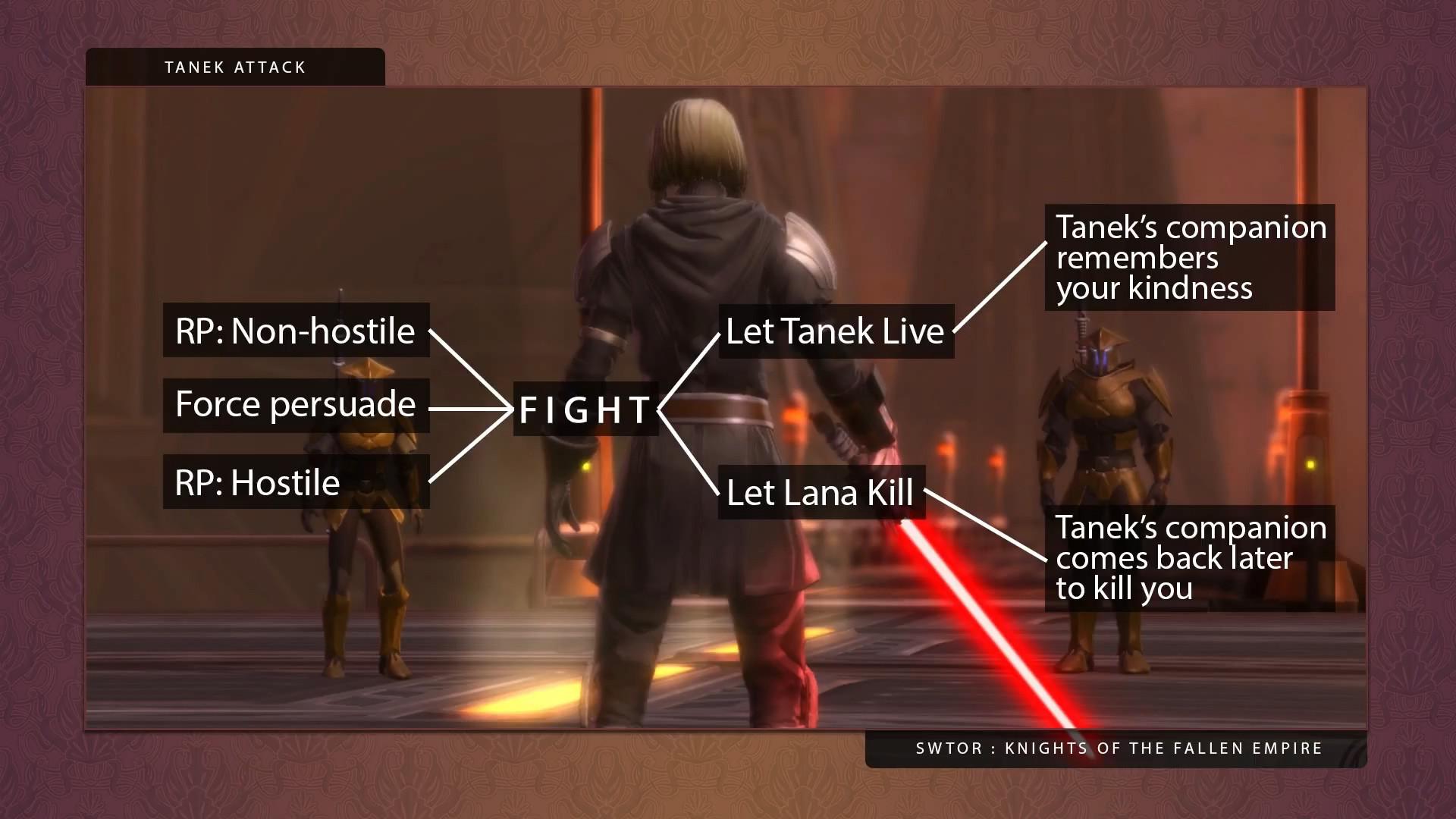 """""""Tanek Attack"""" dialogue choices"""