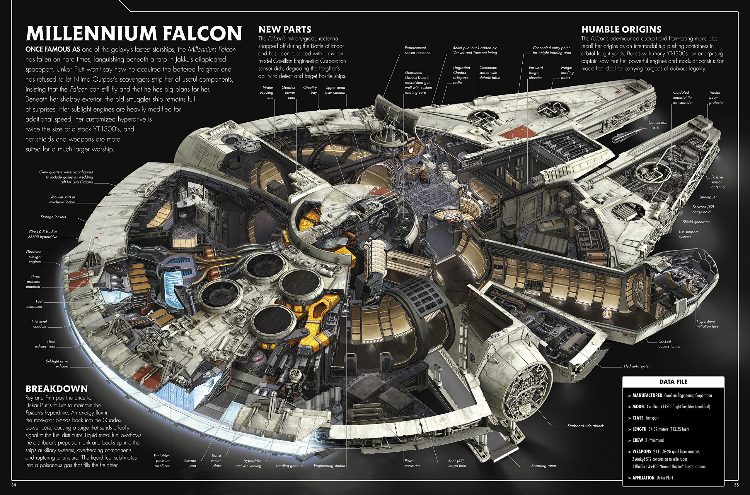 Millennium Falcon Star Wars: The Force Awakens Incredible Cross-Sections by  Jason Fry