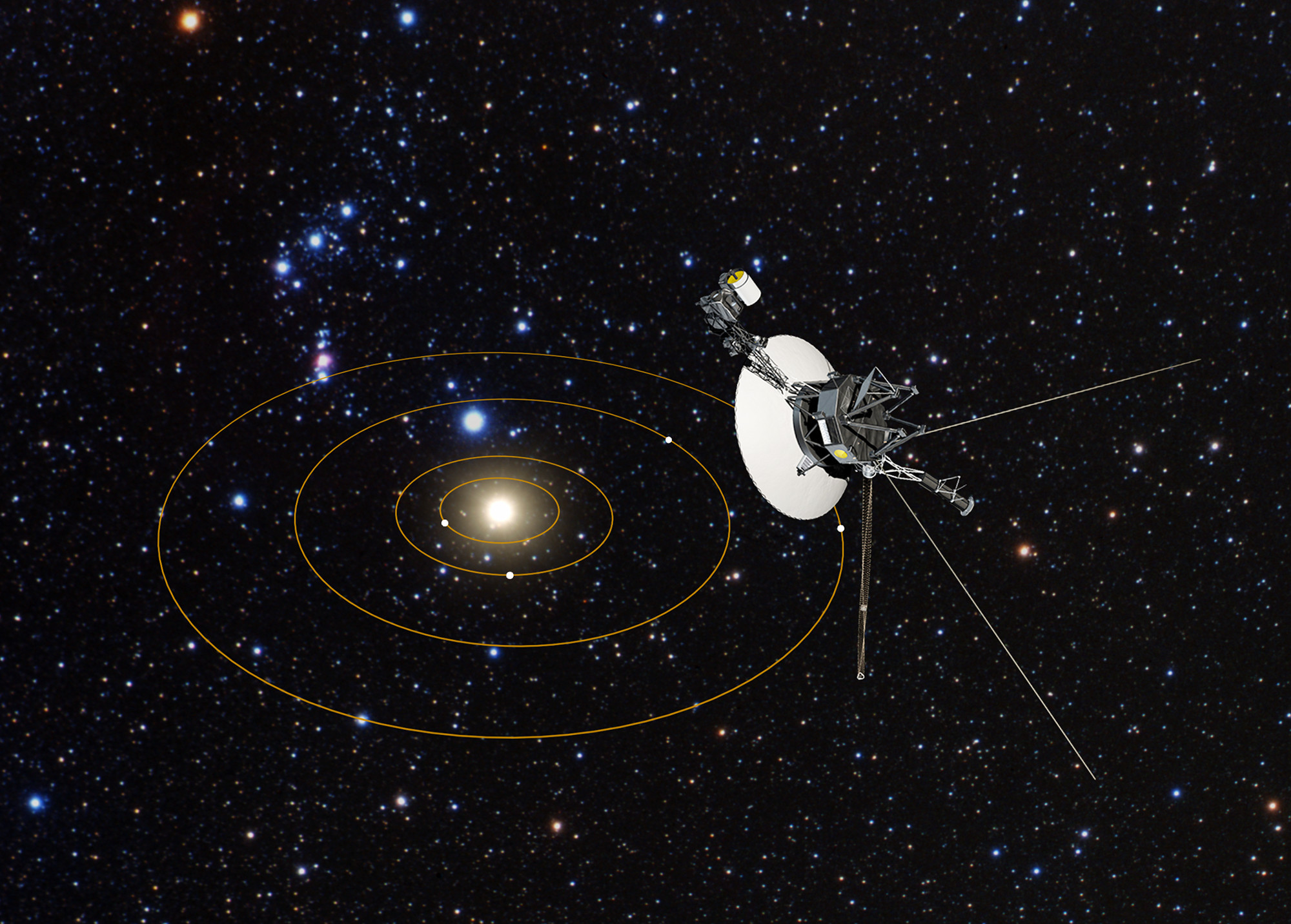 Voyager 1 and the solar system with orbits