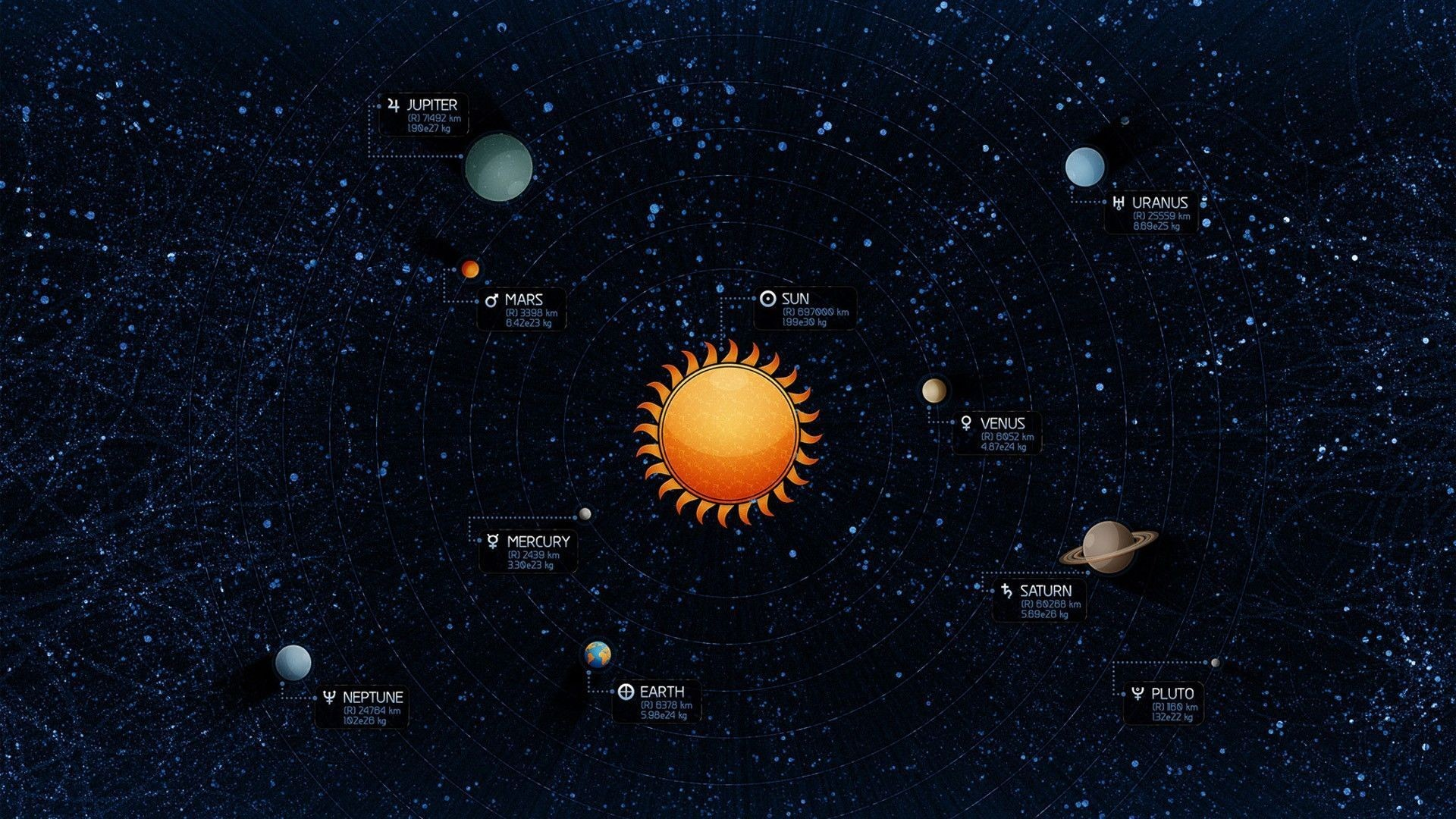Download desktop wallpaper Solar system with the technical details