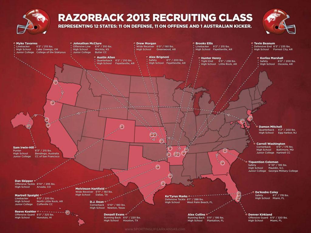 INFOGRAPHIC – 2013 Razorback Recruiting Class | Sporting Life Arkansas