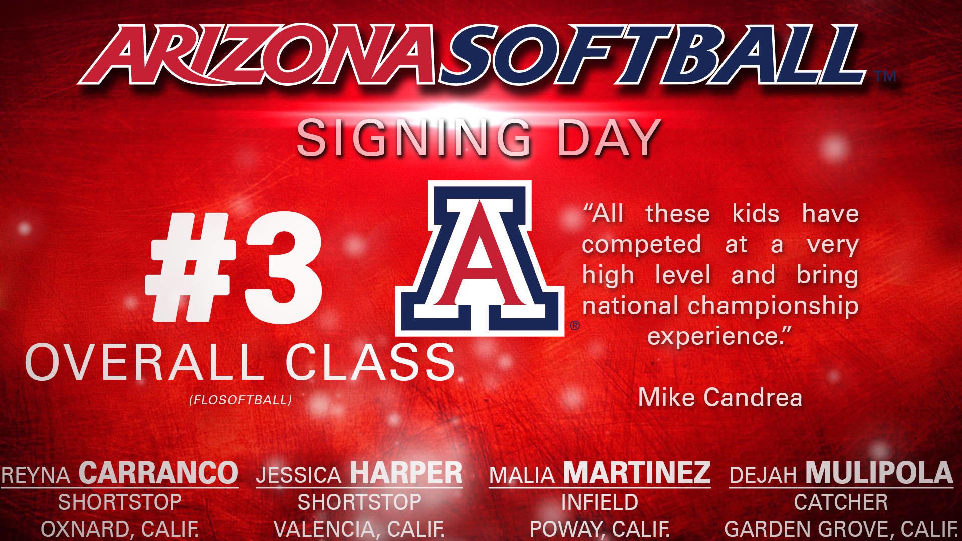 Softball Announces 2016 Signing Class. Arizona Athletics