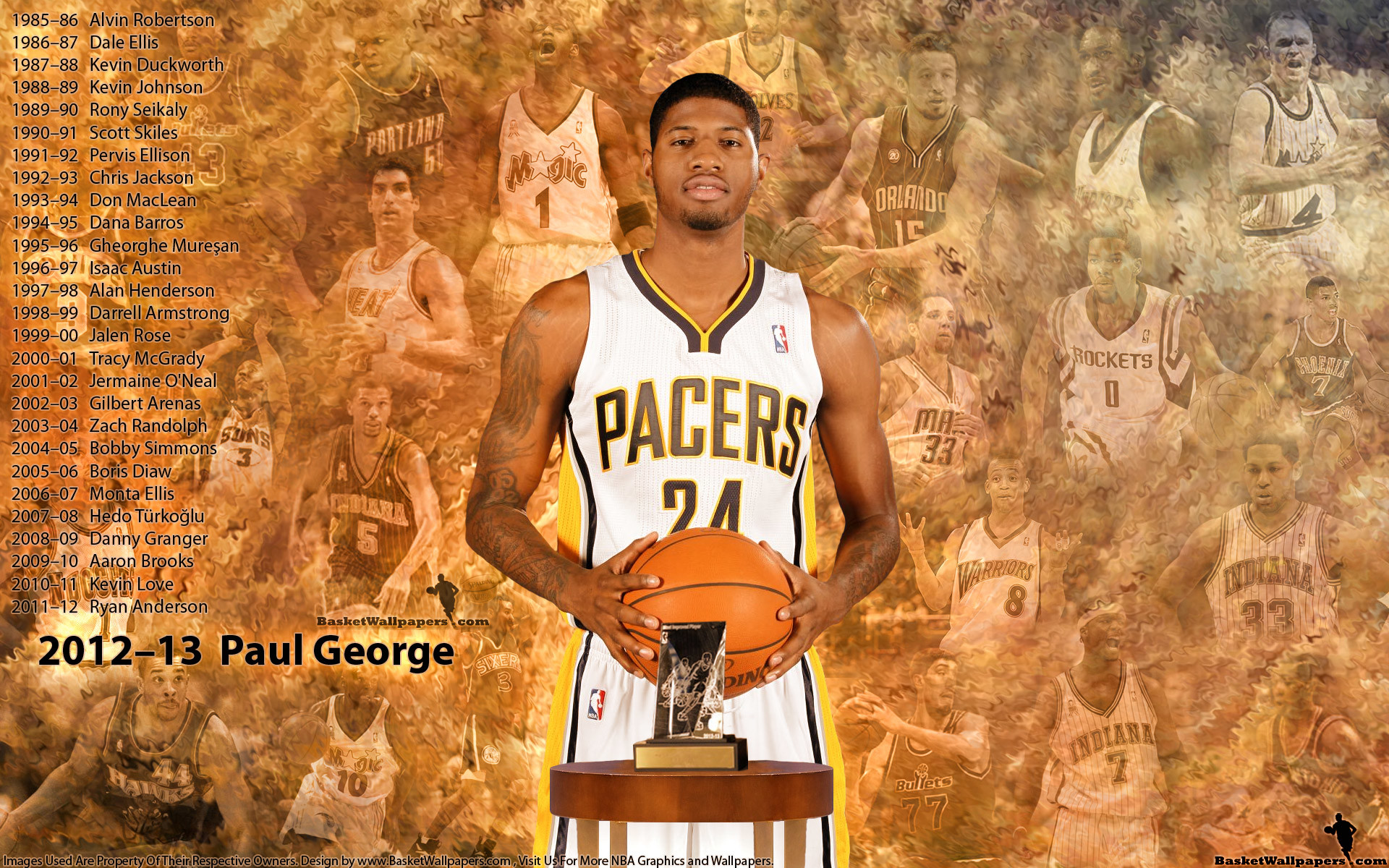 Paul George 2013 Most Improved Player Of The Year 1920×1200 Wallpaper .