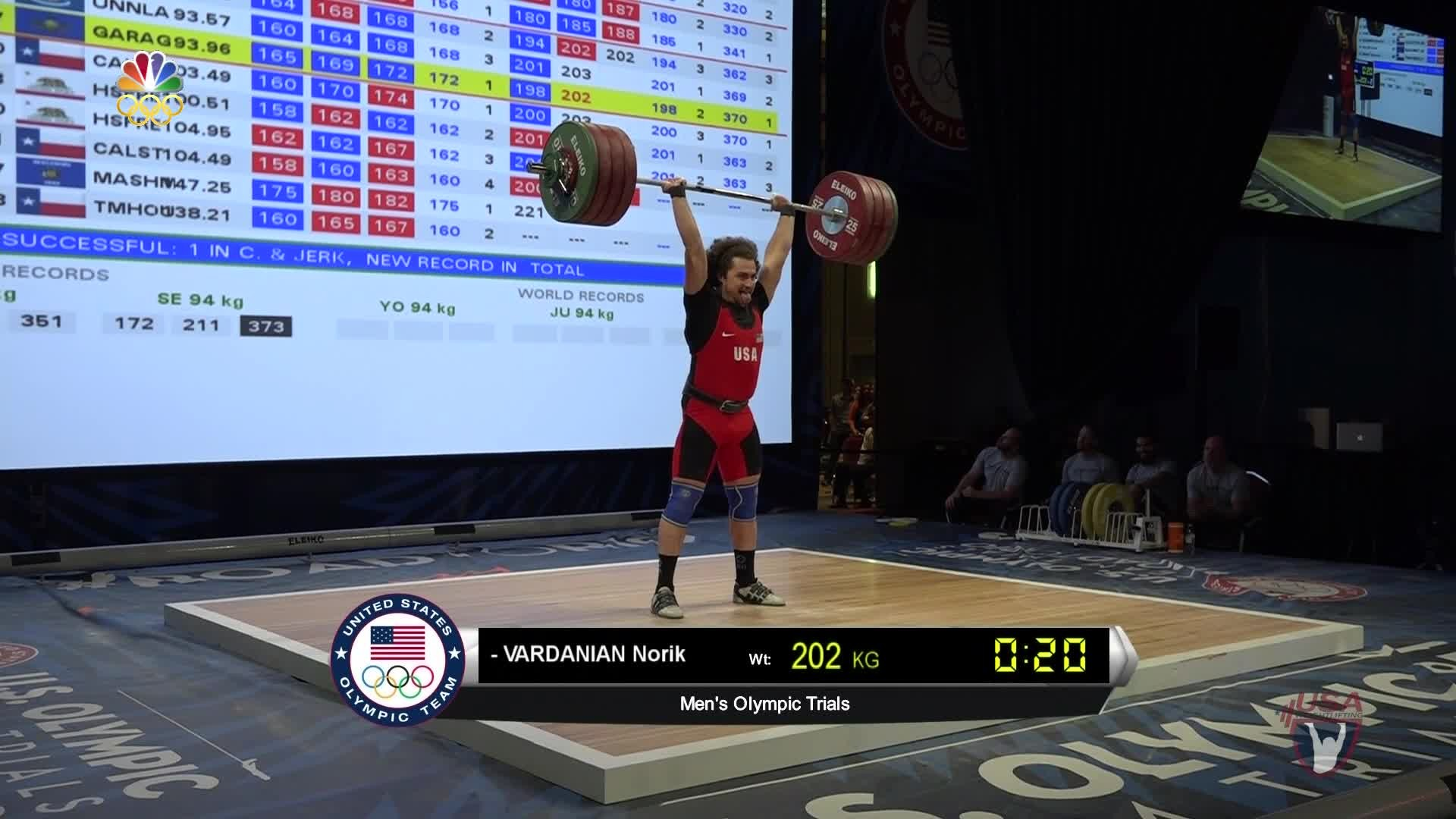 2:12 Norik Vardanian Dominates At Olympic Team Trials For Weightlifting