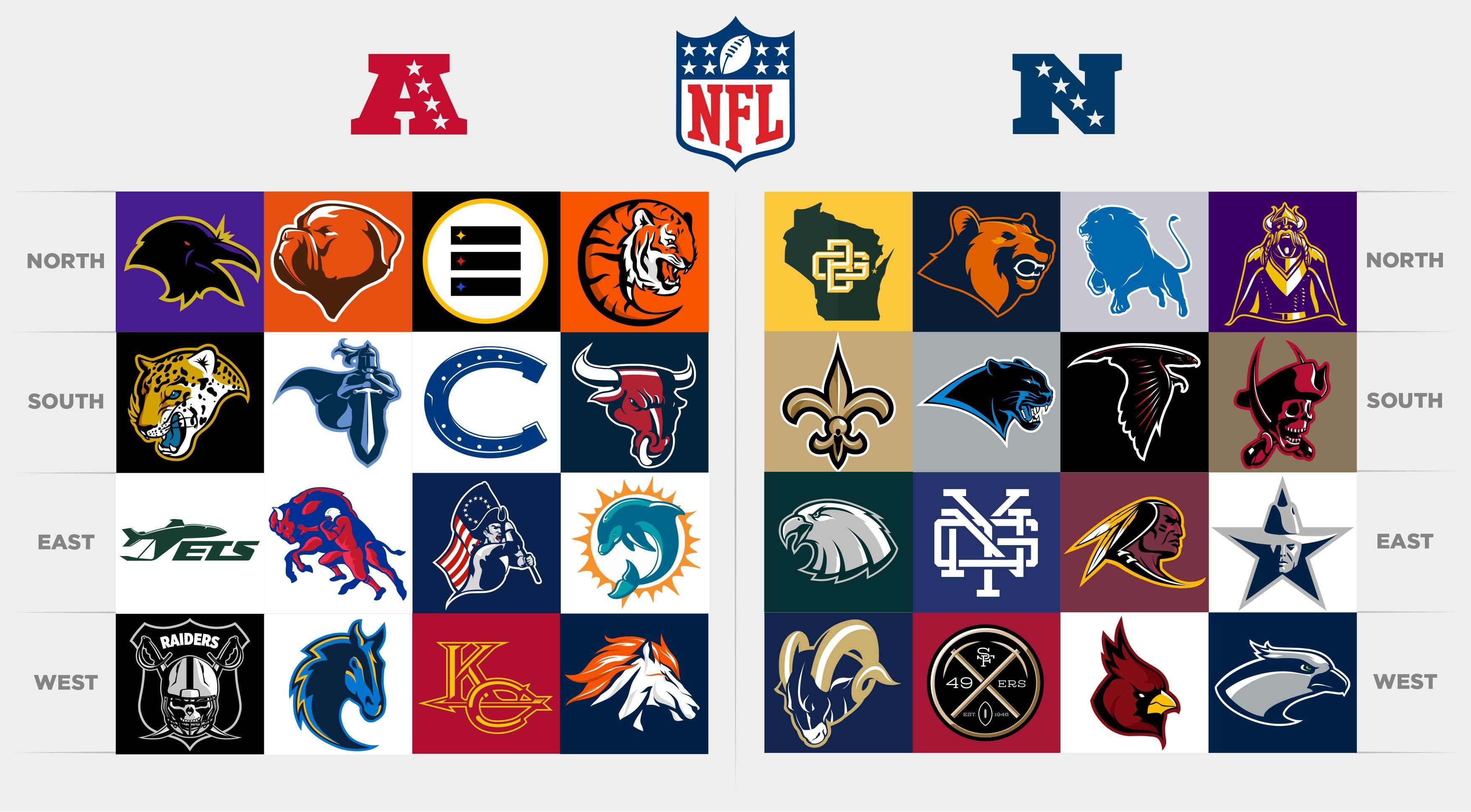 NFL Logo Teams wallpaper HD 2016 in Football | Wallpapers HD