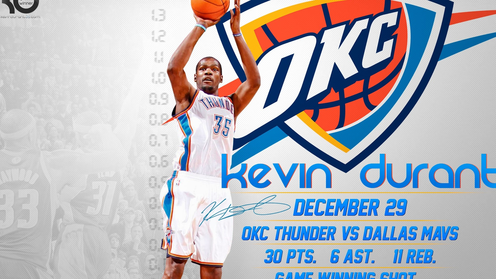 Kevin Durant NBA Wallpaper.