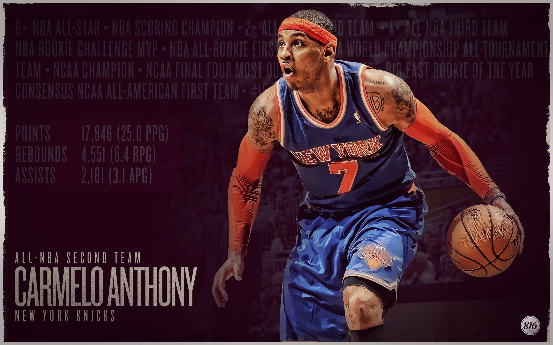 Carmelo Anthony 2013 All-NBA Second Team Wallpaper
