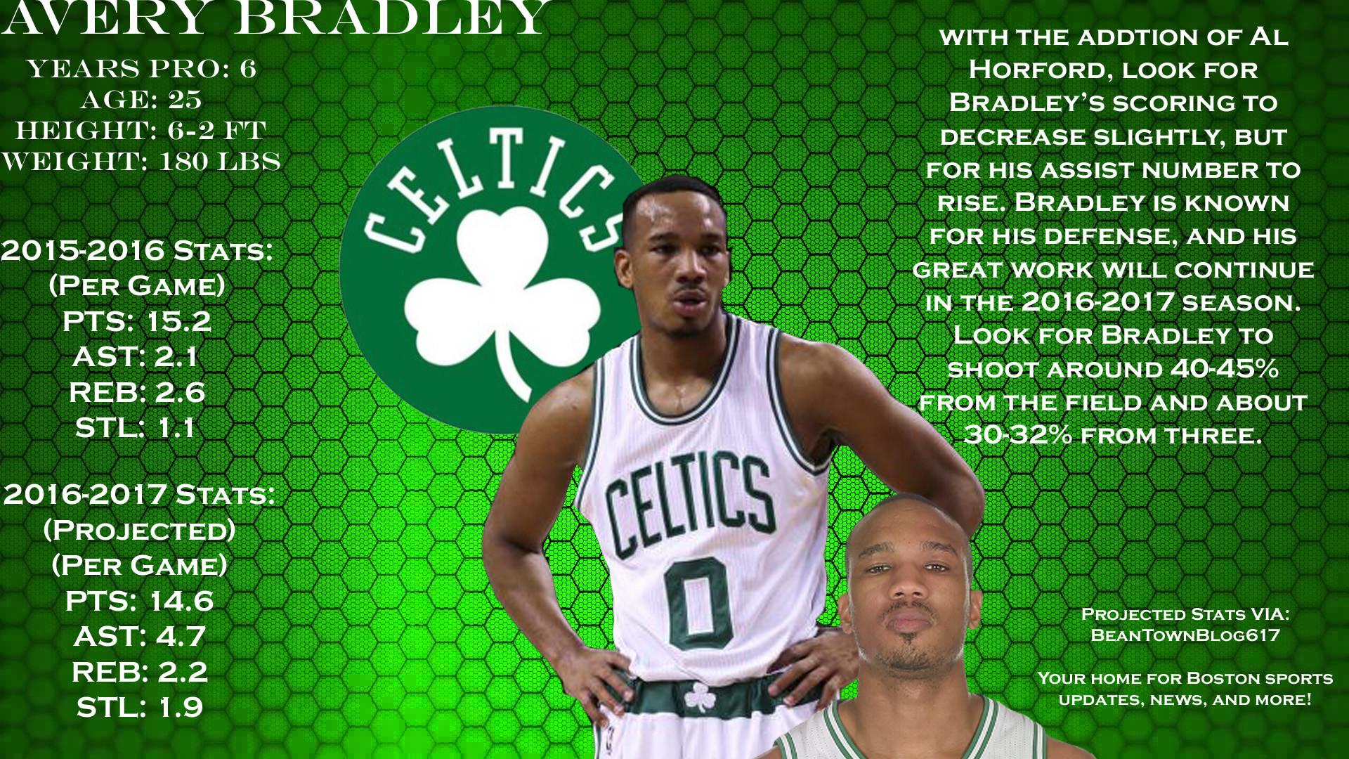 #0 Avery Bradley: