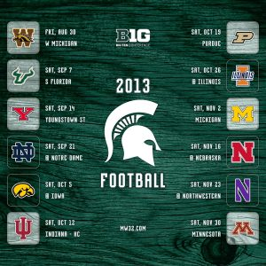 Michigan State Football Wallpaper HD