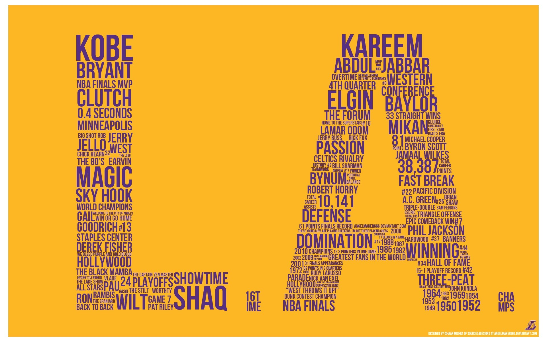 NBA, Basketball, Los Angeles, Los Angeles Lakers, Los Angeles Dodgers, Kobe  Bryant, Sports, Typography Wallpapers HD / Desktop and Mobile Backgrounds