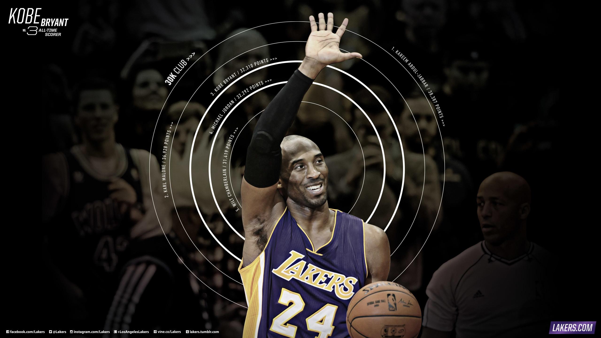 Kobe Passes Michael Jordan. Kobe Bryant Passes Michael Jordan
