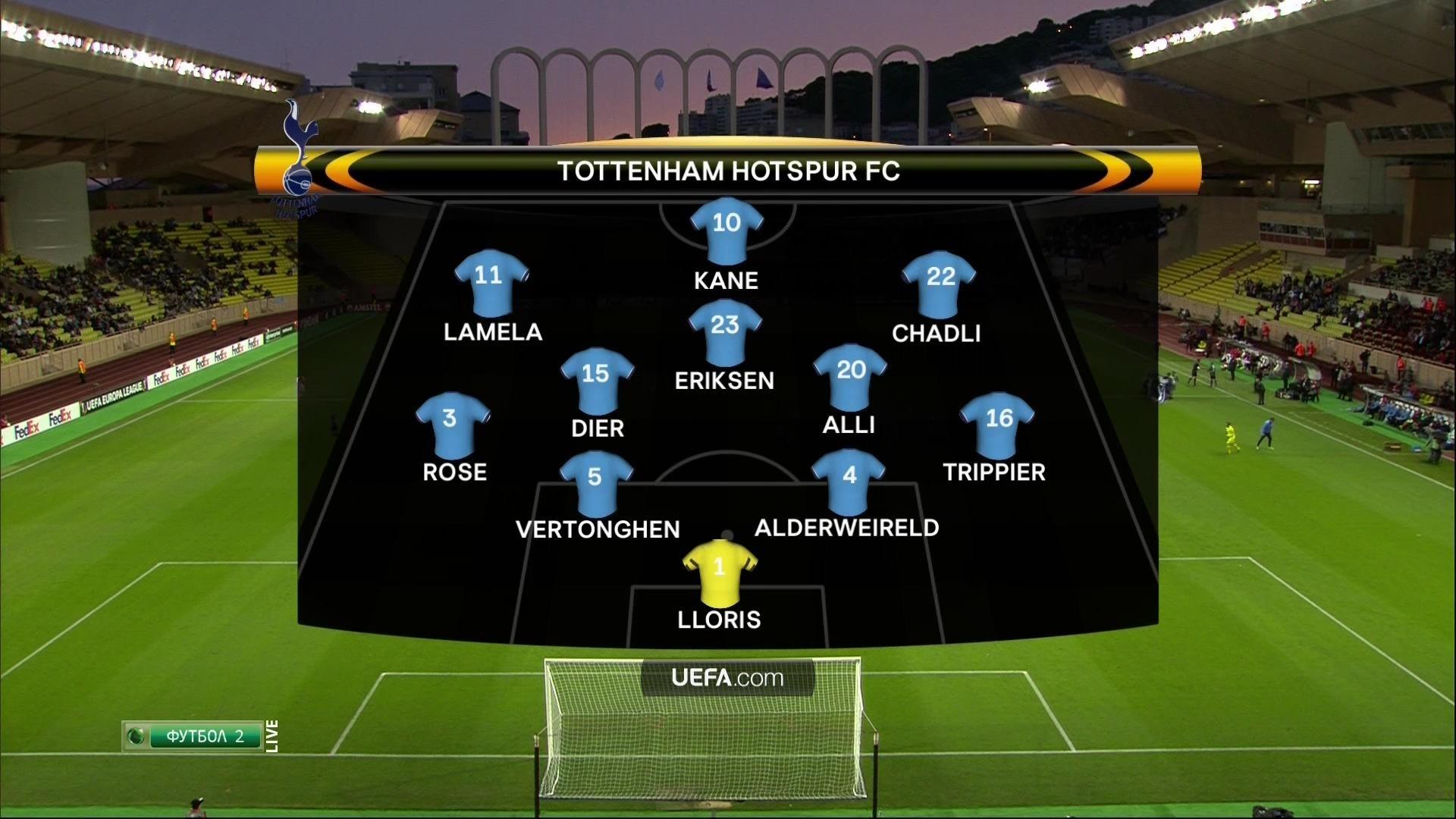 Tottenham Hotspur Wallpaper #756
