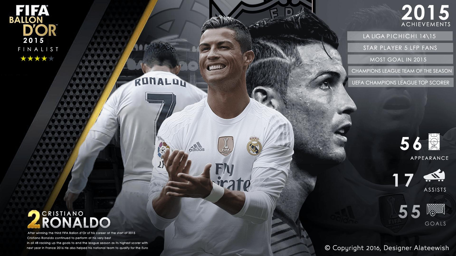 Best Awesome <b>Cristiano Ronaldo</b> HD <b>Wallpapers