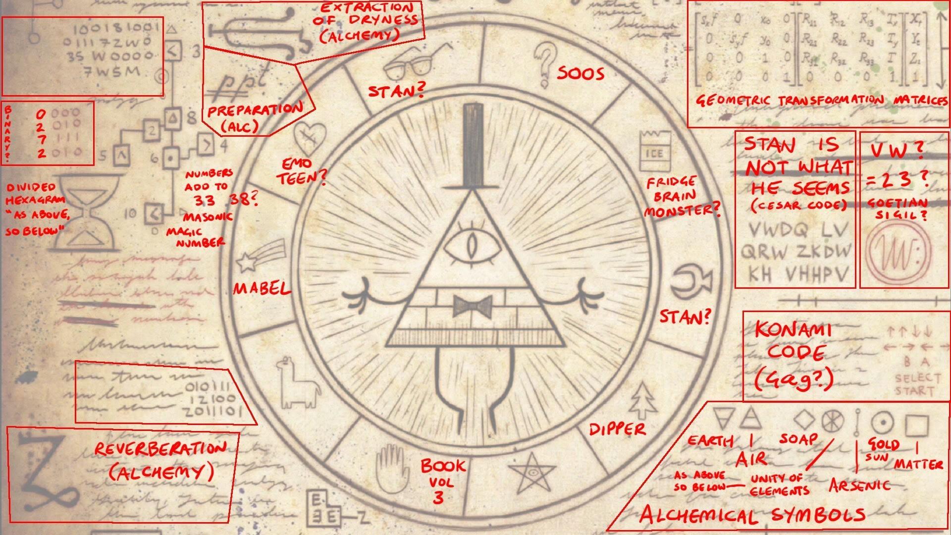 Illuminati in HD Wallpaper – MixHD wallpapers